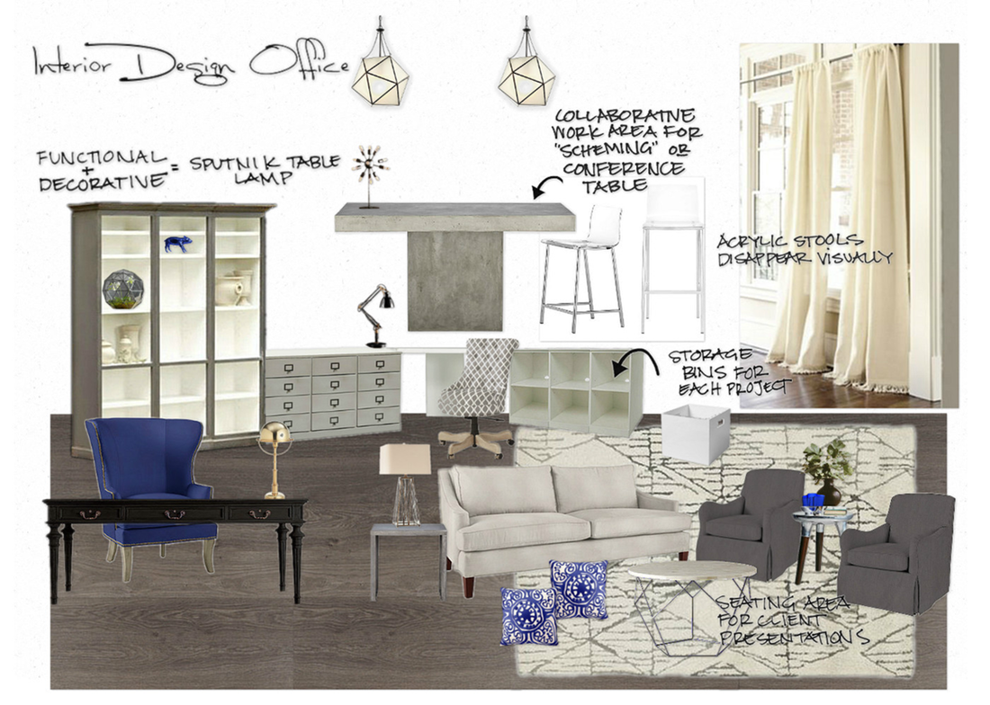 Design boards learning the basics interior design for Decor interior design