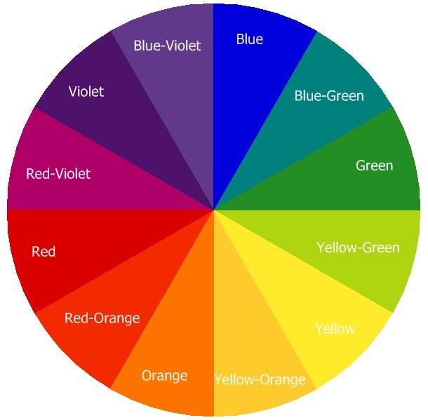 Colour learning the basics interior design - Color wheel interior design ...